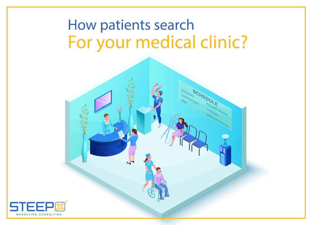 How patients search for your medical clinic